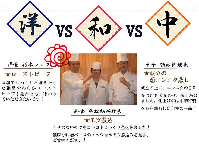 料理人対決投票結果